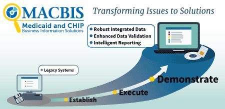 Data & Systems   Medicaid gov